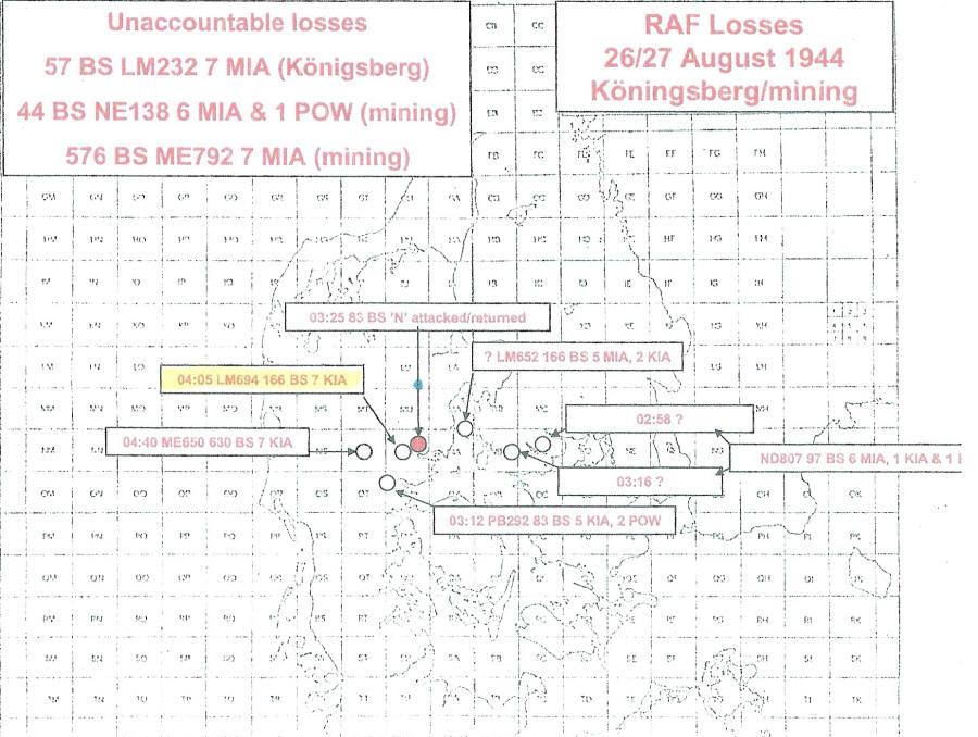 Kort Over Nedstyrtede Fly Den 27 August 1944